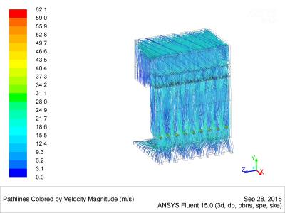 Path-lines of velocity inside the SCR unit
