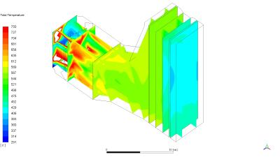 Gas temperature with the static mixer installed (CFD plot)